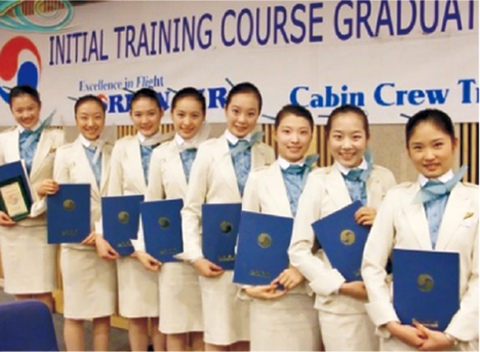已赴大韩航空工作的我院学生
